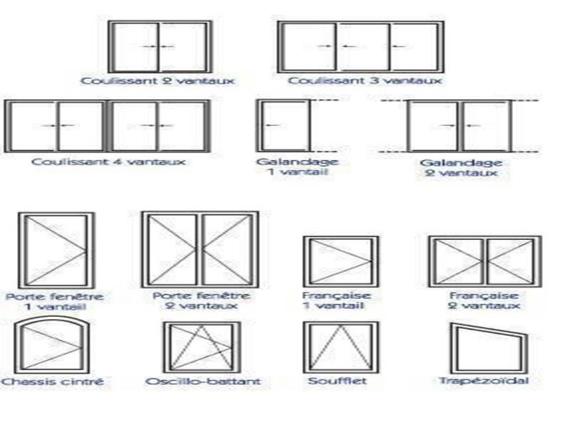 fenêtres var